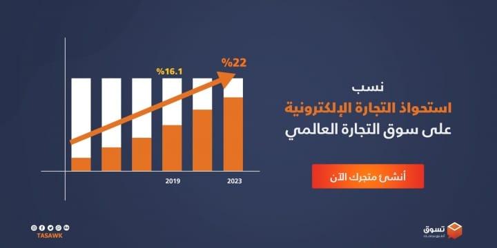 التجارة الإلكترونية والربح منها( قصص نجاح)2021